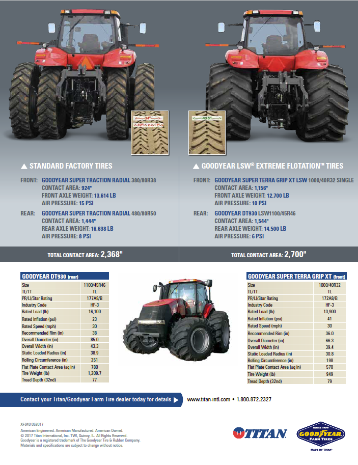 Goodyear / Titan AG Tires